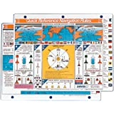 Davis Instruments International Nav Rules Quick Reference Card