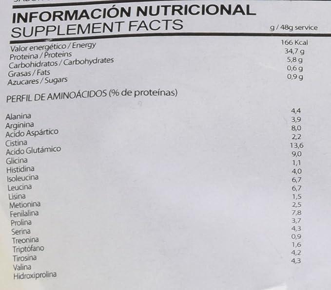Big Man Nutrition Multi-Phase Whey Complejo de Proteínas, Chocolate - Nata - 2268 gr