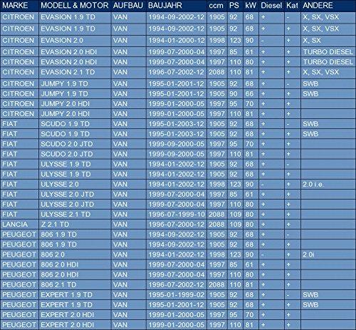 pour EVASION JUMPY // SCUDO ULYSSE // Z 2.1 TD 1996-2000 // 806 EXPERT el kit de montaje completo ETS-EXHAUST 50309 Silencioso Intermedio
