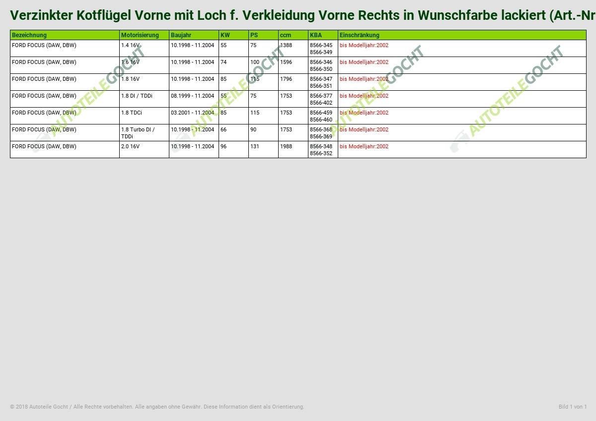 VERZINKTER KOTFL/ÜGEL VORNE MIT LOCH F VERKLEIDUNG VORNE RECHTS IN WUNSCHFARBE LACKIERT VON AUTOTEILE GOCHT