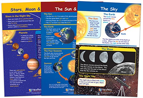 NewPath Learning 94-1503 Our Planets Bulletin Board Chart Set (Pack of 3) -
