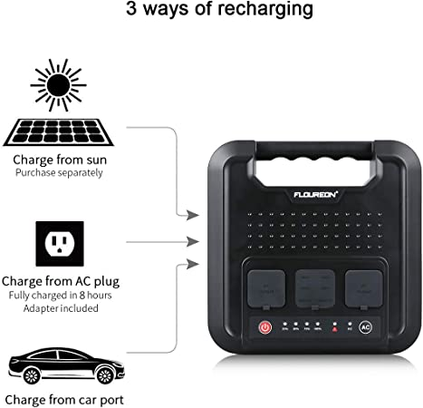 floureon Portable Power Station 220wh//300W 64800mAh High Capacity Portable Camping Generator Power Supply with Dual 110V AC Outlet 2 DC Ports 4 USB Ports Emergency Backup for Road Trip Camping CPAP