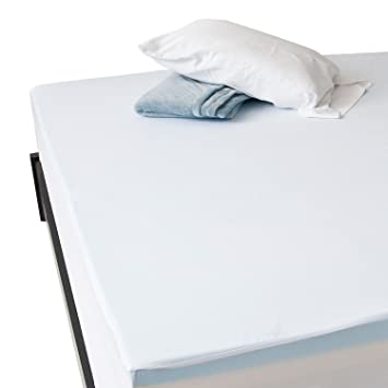 Night Therapy Water Resistant Mattress Protector For Memory Foam