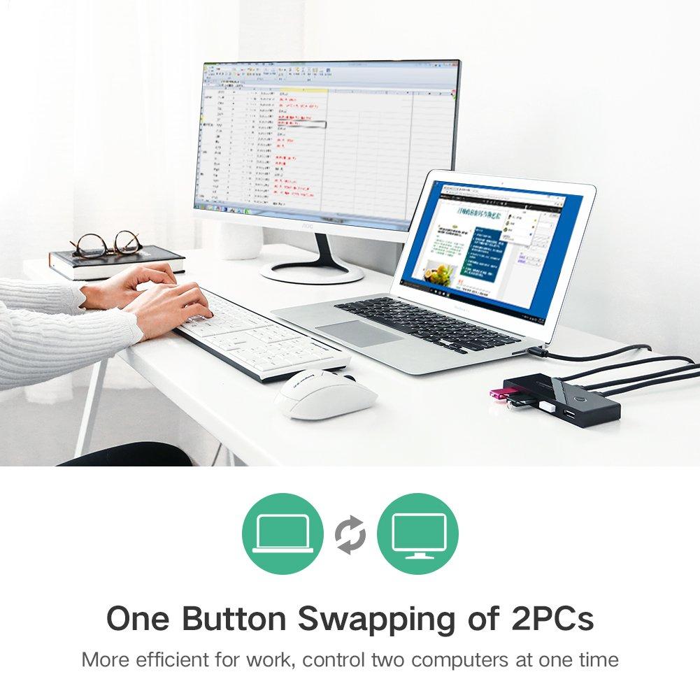 Teclado y Rat/ón UGREEN USB 2.0 Switch 2 x 4 Esc/áneres Conmutador USB 2 Entradas y 4 Salidas para Compartir Impresoras