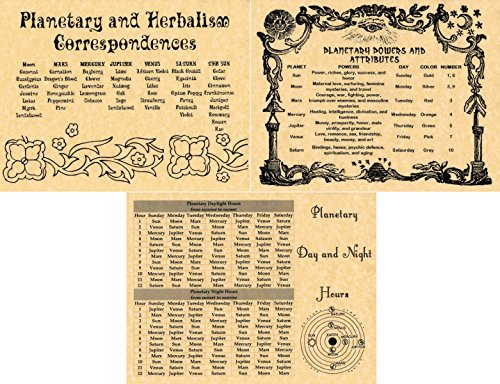 3-planetary-correspondence-pages-book-of-shadows-spell-pages-wicca-witchcraft-gold