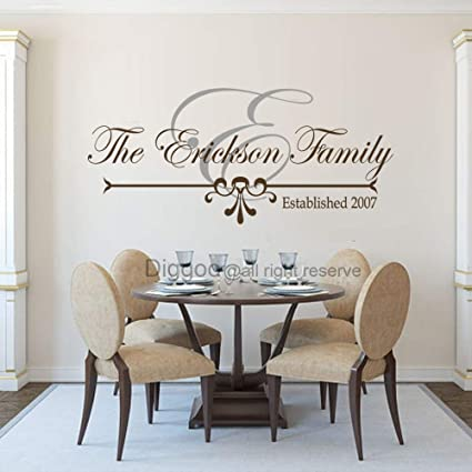 Family Name Monogram Decal Room Wall Est Date Personalized For