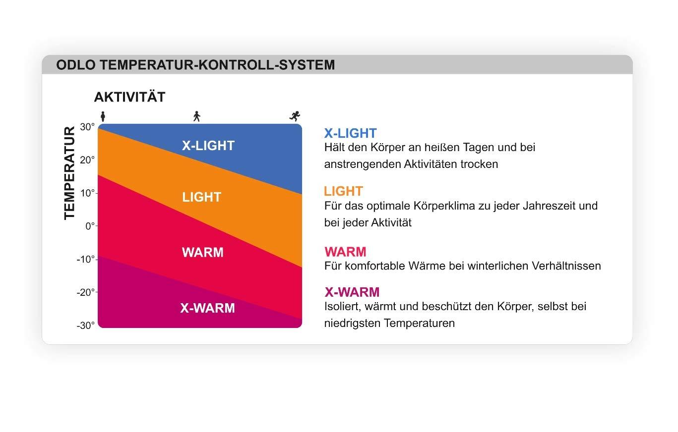 Odlo Herren Performance Evolution Warm Thermo Set