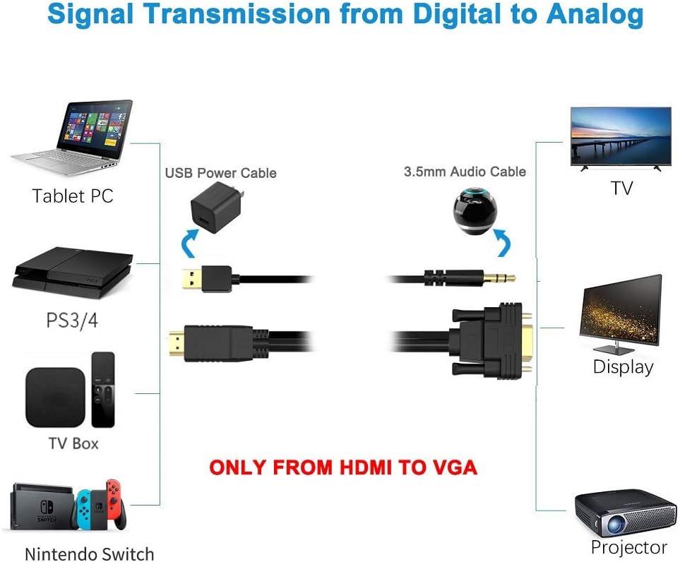 FOINNEX Cable HDMI a VGA, Adaptador HDMI a VGA 1080P con Audio/Sonido, Activo Conversor HDMI a VGA, Cable HDMI-VGA Macho a Macho para PC, Laptop, PS4/PS3, Xbox, Mac Mini a TV, Monitor,