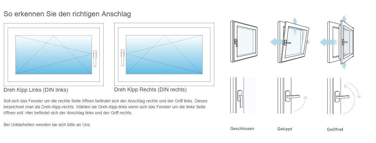 Wunschma/ße m/öglich 3-Fach-Verglasung Fenster Kellerfenster Lagerware wei/ß BxH 1000x400 // 100x40 DIN Links Kunststoff