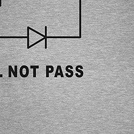 NERDO Herren T-Shirt You Shall Not Pass