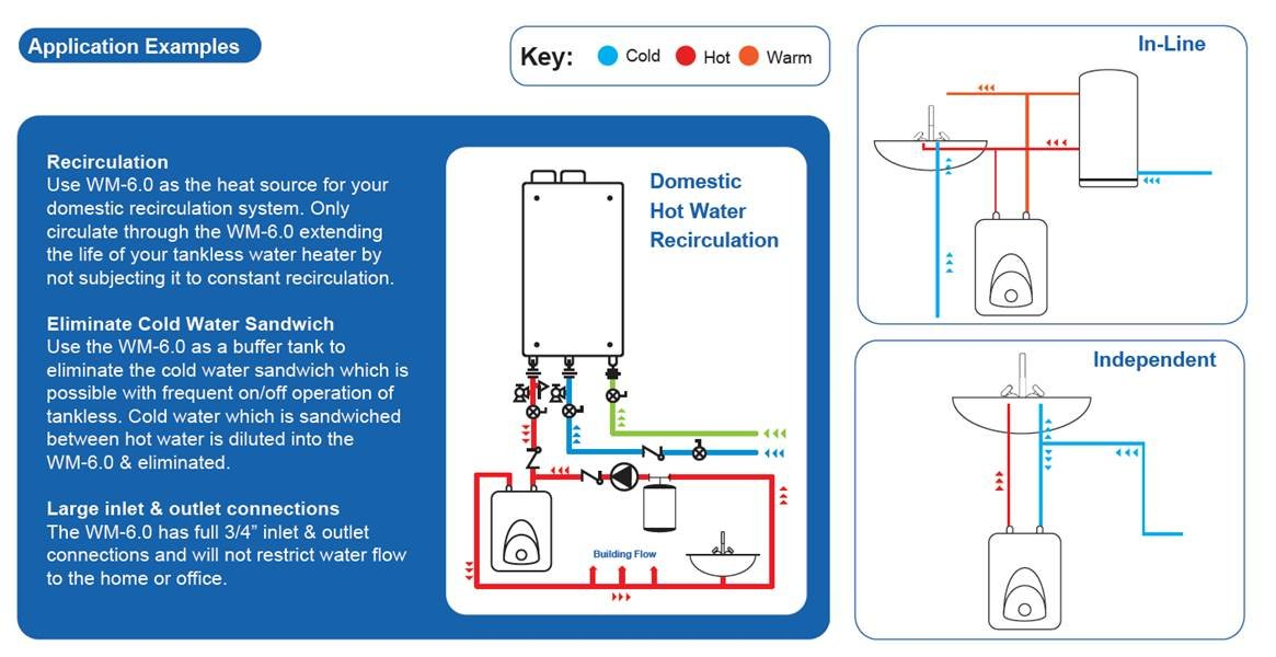 diagram of a water heater