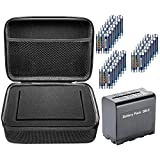 Neewer 7 inches Camera Field Monitor Accessory Kit for Neewer NW759 74K 760, Feelworld FW759 759P 760 74K and Others, Includes: BB-6 AA Battery Case, 18 Pieces AA Batteries, and Monitor Carrying Case