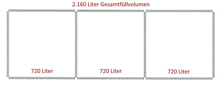Laub & Rasenschnitt Komposter Dekaton über 5.300 Liter Füllvolumen