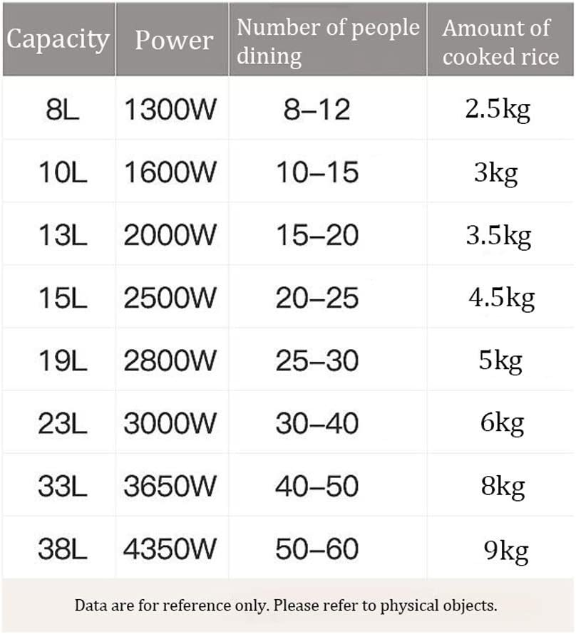 Size : 8L WYF Cuiseur /à riz grande capacit/é cantine commerciale 8-38 litres 15-20-30-40-50-60 personnes
