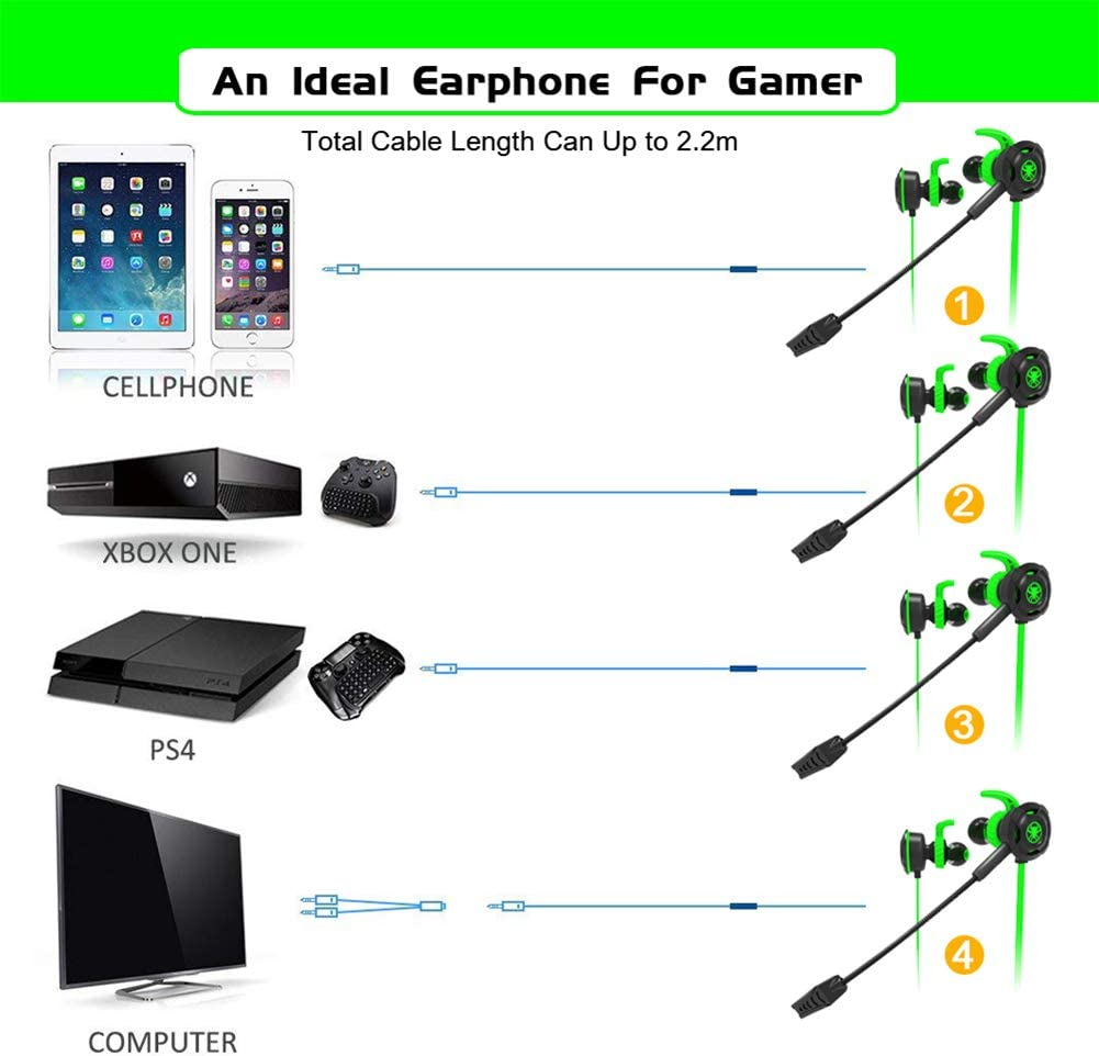 in Ear 3.5mm Headset with Microphone MYLJX Professional Comfortable PS4 Gaming Headset Bass Noise Cancelling Earphone for Phone Computer Gamer PS4-red
