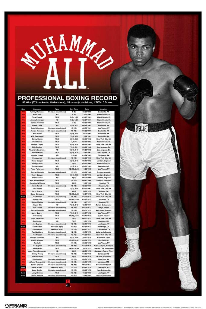 Muhammad Ali Pro Boxing Record Sports Matted Framed Poster 20x26 inch