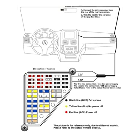 greatbox WiFi Dash Cam coche DVR 1080P Mercedes-Benz B Class B200 ...