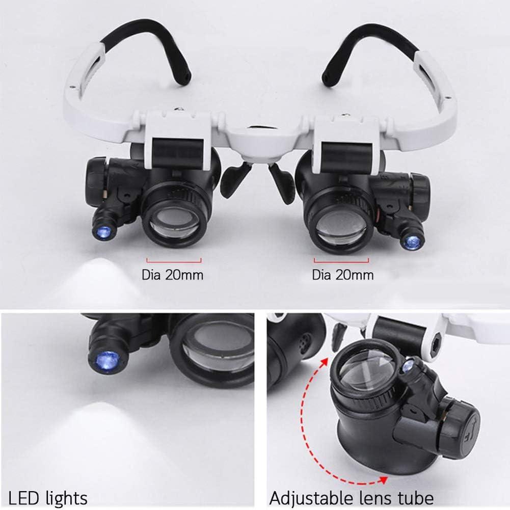 Vergrößerungsglas Lupen Brillenlupe Kopflupe Lupenbrille Augenlupe 8X 15X 23X
