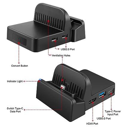 WEALTH Switch TV Dock, Soporte de Carga portátil para Nintendo ...