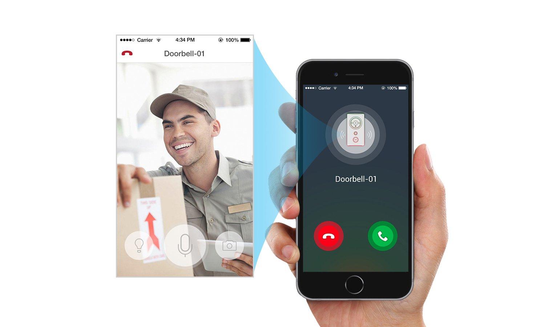 sc 1 st  Amazon.com & Amazon.com: Zmodo Greet - Smart WiFi Video Doorbell: Camera u0026 Photo pezcame.com
