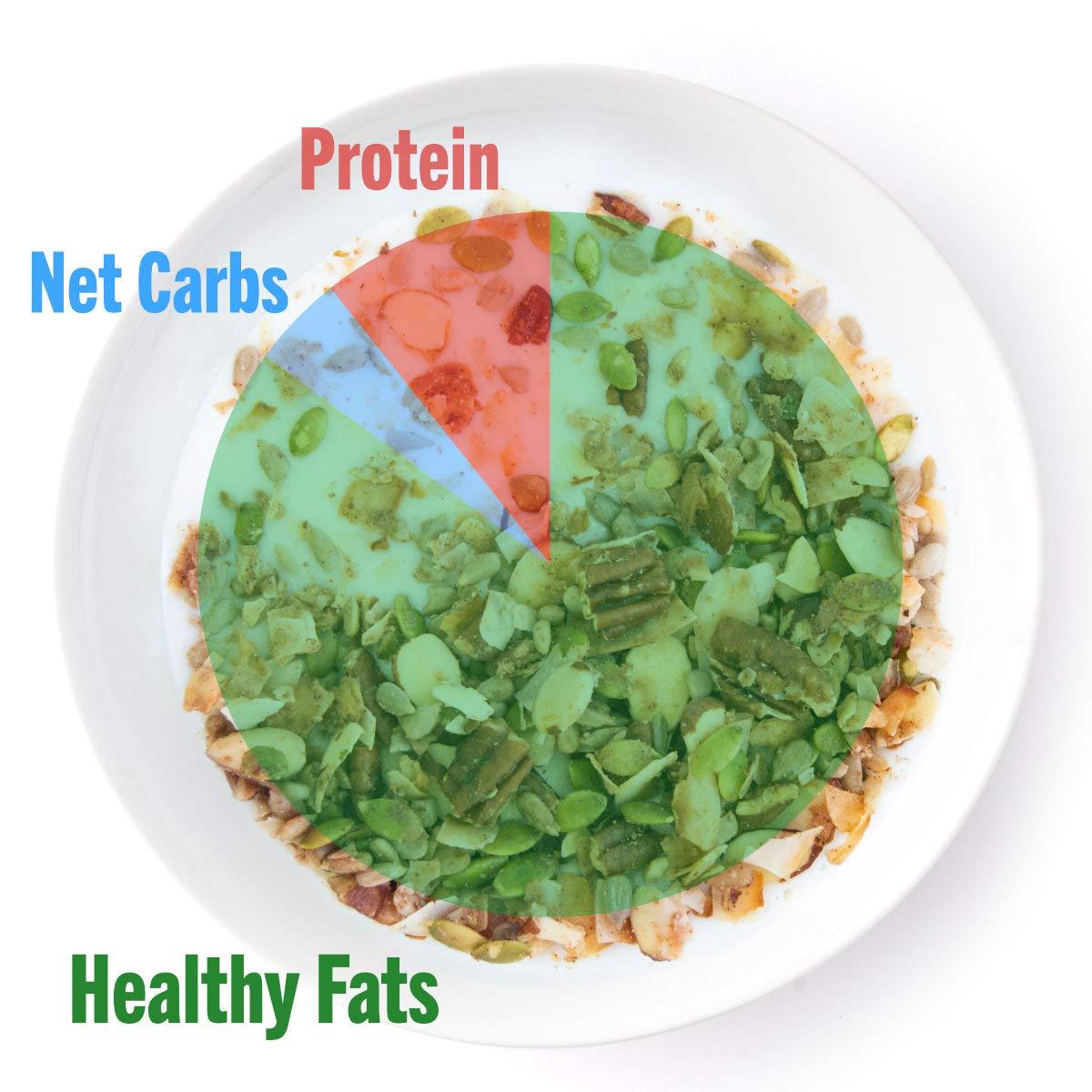 Keto Nut Granola Healthy Breakfast Cereal