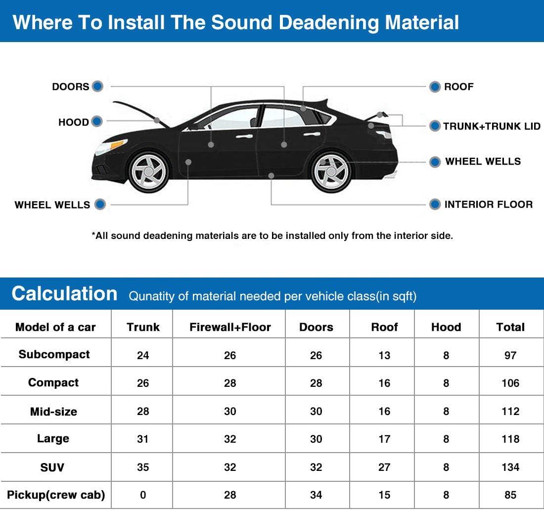 uxcell 197mil//5mm 43sqft Sound Deadening Heat Deadener Insulation Mat Intensive Alumium Foil Acoustic Barrier 157 x 39// 400cm x 100cm