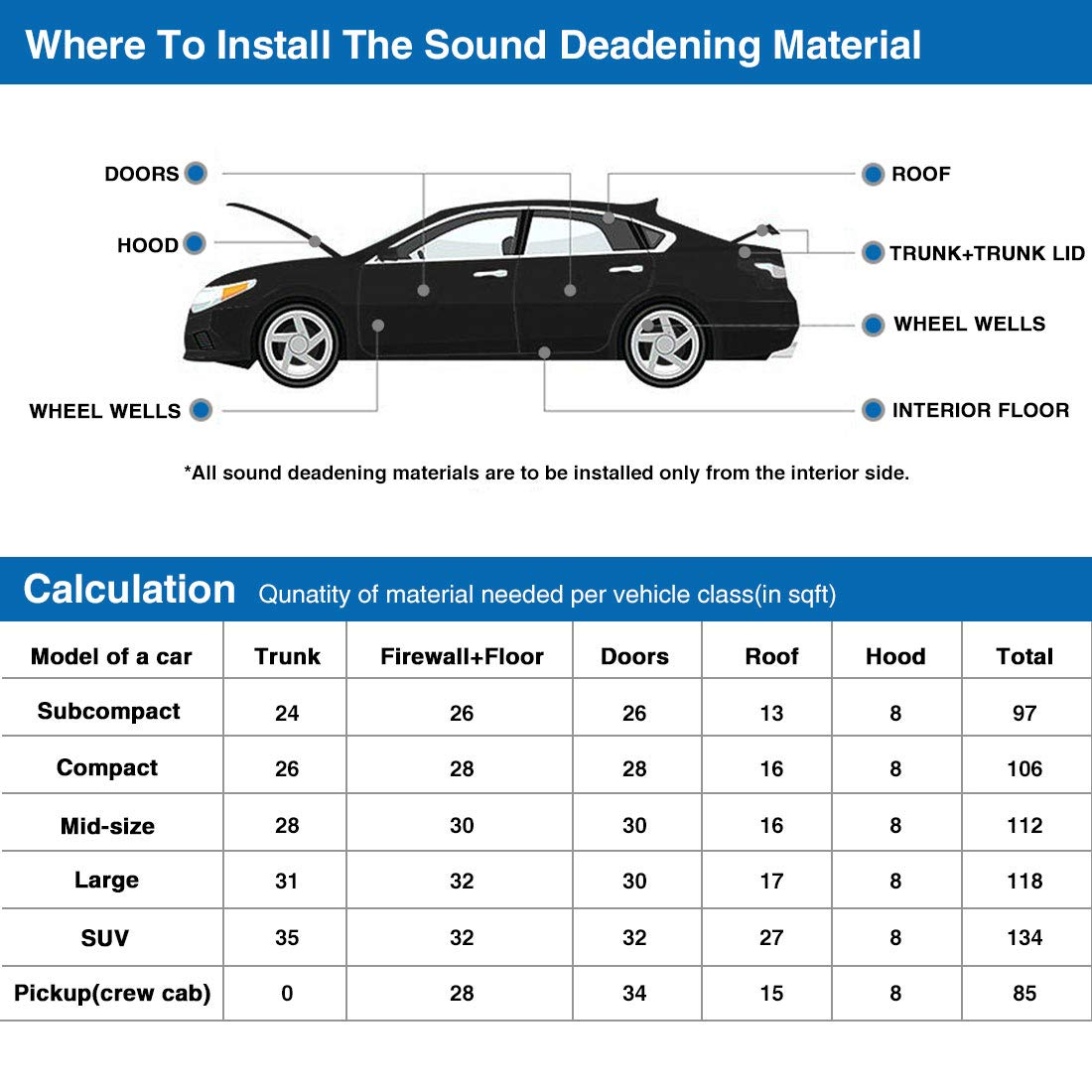 uxcell/® 118mil 16.36sqft Car Heat Insulation Cotton Foam Sound Absorption Deadener Mat 60x 40 Waterproof and Moistureproof