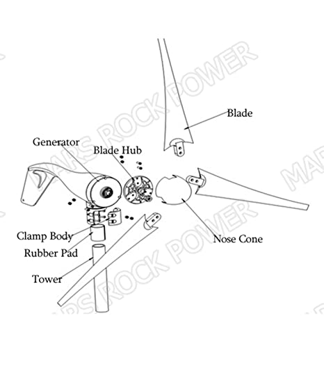 Amazon Com Marsrock Mini Wind Turbine Dc 12v Or 24v 3 Blades 400w