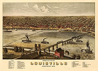 Louisville, Kentucky - Panoramic Map