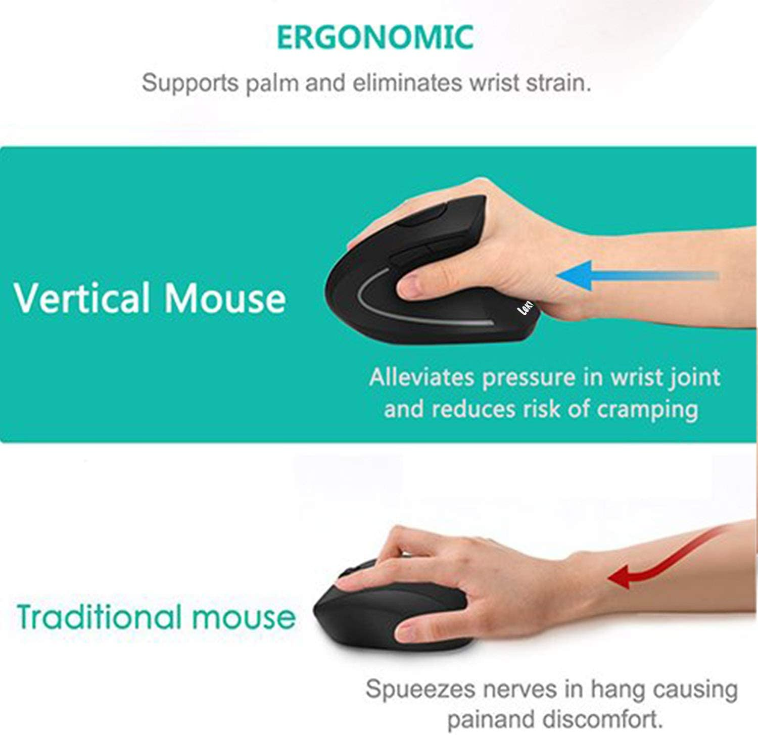 CHUSHENG Wireless Vertical Mouse Ergonomic M618 6D Optical Upright Mice 800-1200-1600DPI Adjustable Mause with Removable Palm Rest,White