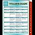 Vitamins Chart: Speedy Study Guides