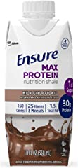Ensure Max Protein Nutrition Shake, with 30g of High-Quality Protein, 1g of Sugar, High Protein Shake, Milk Chocolate, 11 Fl