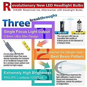 HIKARI LED Headlight Bulbs Conversion Kit -H11 (H8,H9),Philips Lumileds 12000lm 6K Cool White,2 Yr Warranty