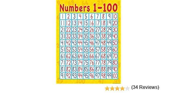 Amazon.com: Teacher Created Resources Numbers 1-100 Chart, Multi ...