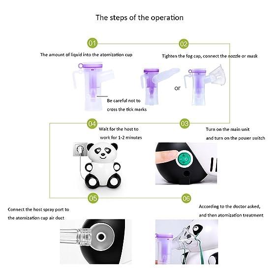 DingSheng Portátil Panda - Tipo Médico Aire Acondicionado Del Hogar Máquina Ajustable De La Atomización De la Inhalación De la Niebla: Amazon.es: Salud y ...