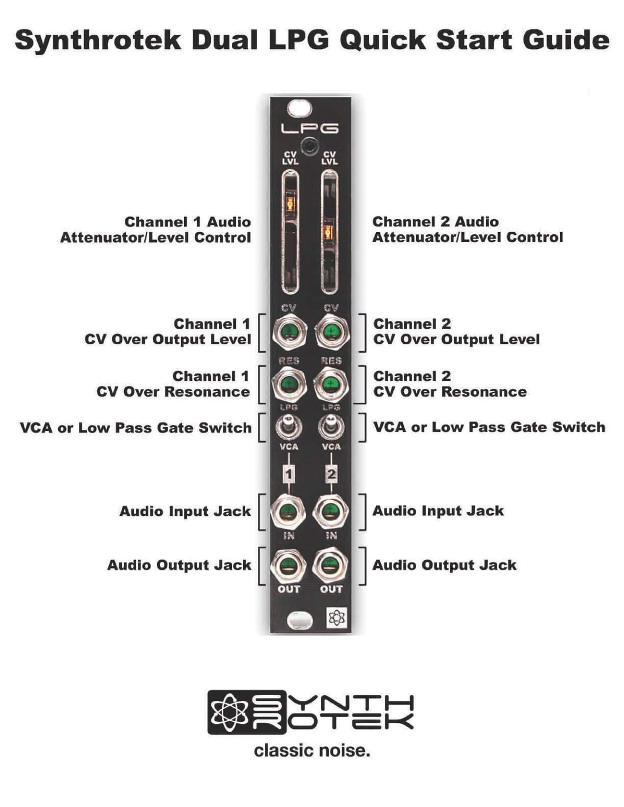 Synthrotek LPG - Dual Low Pass Gate Eurorack Module/VCA by Synthrotek