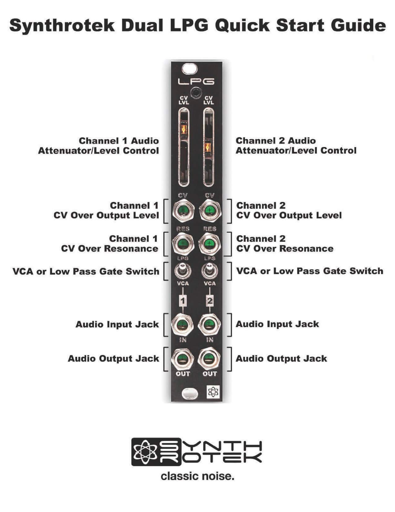 Synthrotek LPG - Dual Low Pass Gate Eurorack Module/VCA
