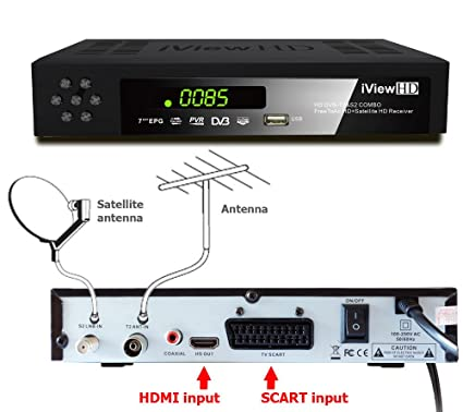 NEW FULL HD COMBO Freeview HD + Satellite HD Receiver Set Top Digi Box  Tuner & Multi TV Program RECORDER 1080p Digital Television Terrestrial Free  to