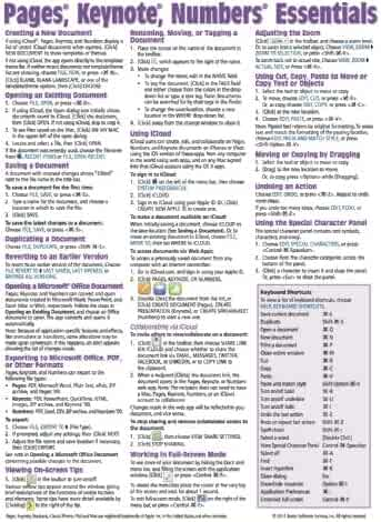 Pages, Keynote, & Numbers for Mac Essentials, versions x.2 Quick Reference Guide (Cheat Sheet of Instructions, Tips & Shortcuts - Laminated Card)