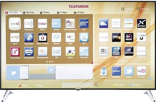 Telefunken L65F249N3CW 65