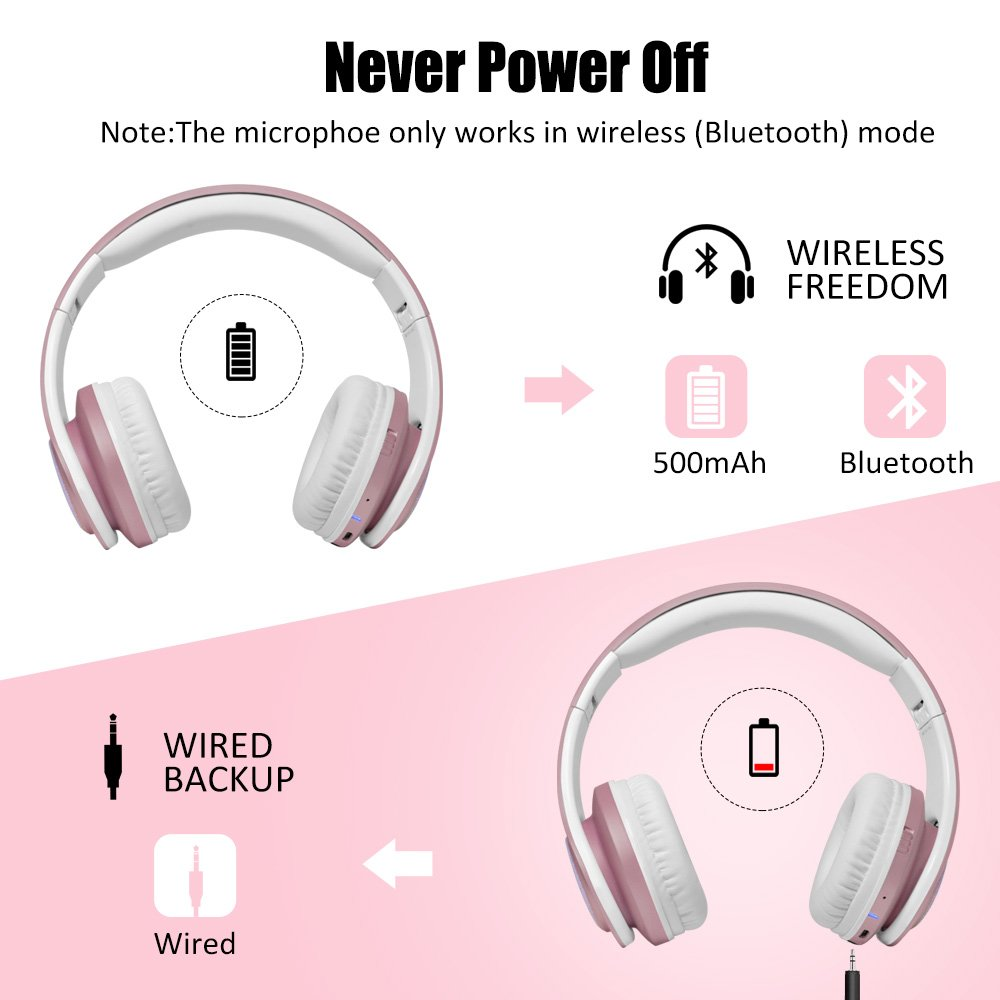 Bluetooth Headphones Over Ear, Ifecco Light Up Foldable Bluetooth Stereo Headphone Over Ear with 3.5mm Audio Cable and Mic Support FM Radio and TF Card Compatible with Bluetooth Devices (Rose Gold)
