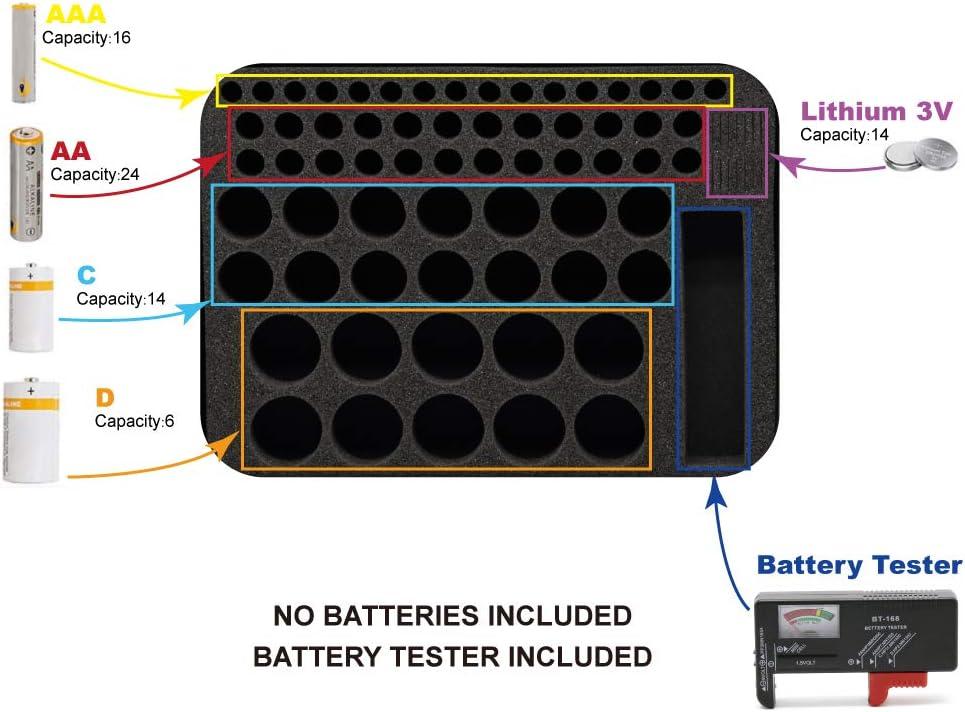 SURDAR Bo/îte de Rangement de Batterie-Peut contenir 80 Piles AA AAA D C 9V 3V batterie,Testeur de batterie inclus