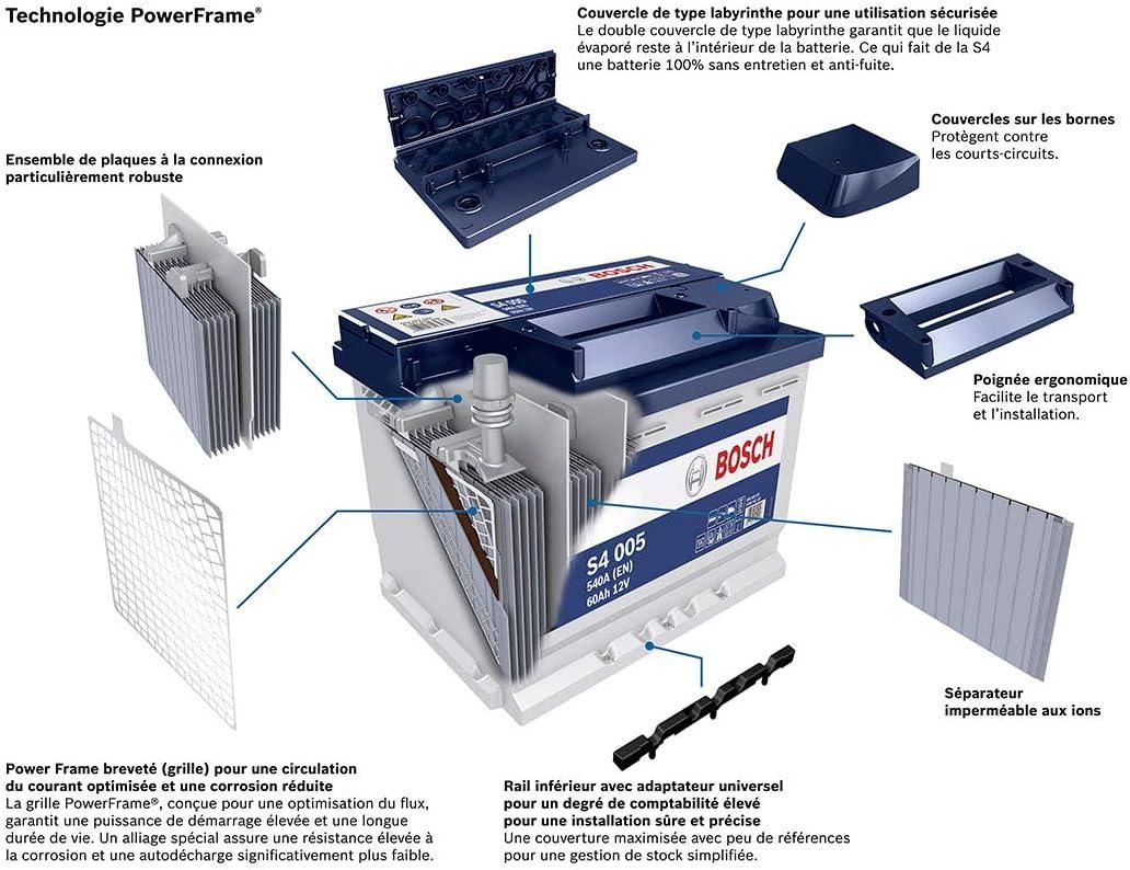 Bosch S4011 Batterie de Voiture 80A//h-740A