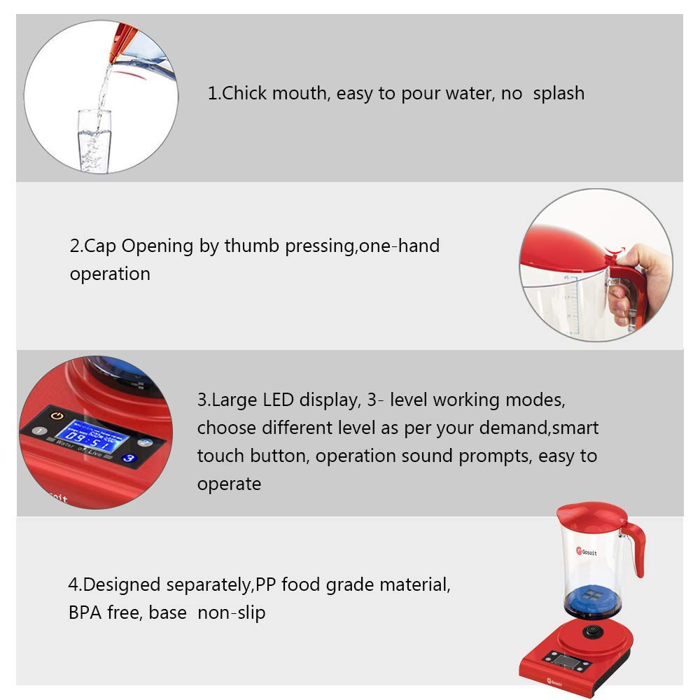 RED with SPE and PEM Technology GOSOIT Hydrogen Alkaline Water Pitcher Maker Machine,Hydrogen Water Pitche,US Membrane Make Hydrogen Content up to 800-1200 PPB and of 7.5-9.0 2.0L//70Oz