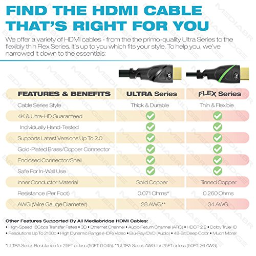 Mediabridge hdmi cable 10 feet supports 4k60hz high speed mediabridge hdmi cable 10 feet supports 4k60hz high speed hand tested hdmi 20 ready uhd 18gbps audio return channel ethernet part keyboard keysfo Gallery