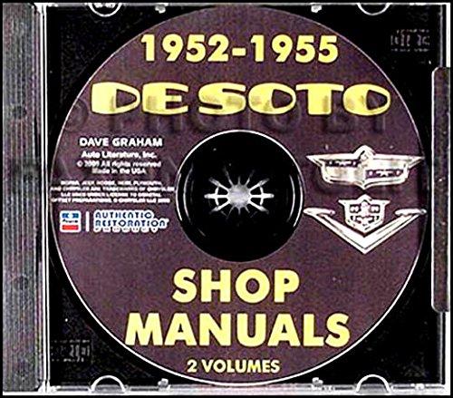 1952-1953-1954-1955 De Soto Shop Manual on CD DeSoto Repair Service