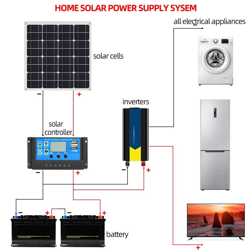 JoaSinc Panneaux solaires monocristallins 50W 12V Module solaire monocristallin id/éal pour le jardin caravane camping-car