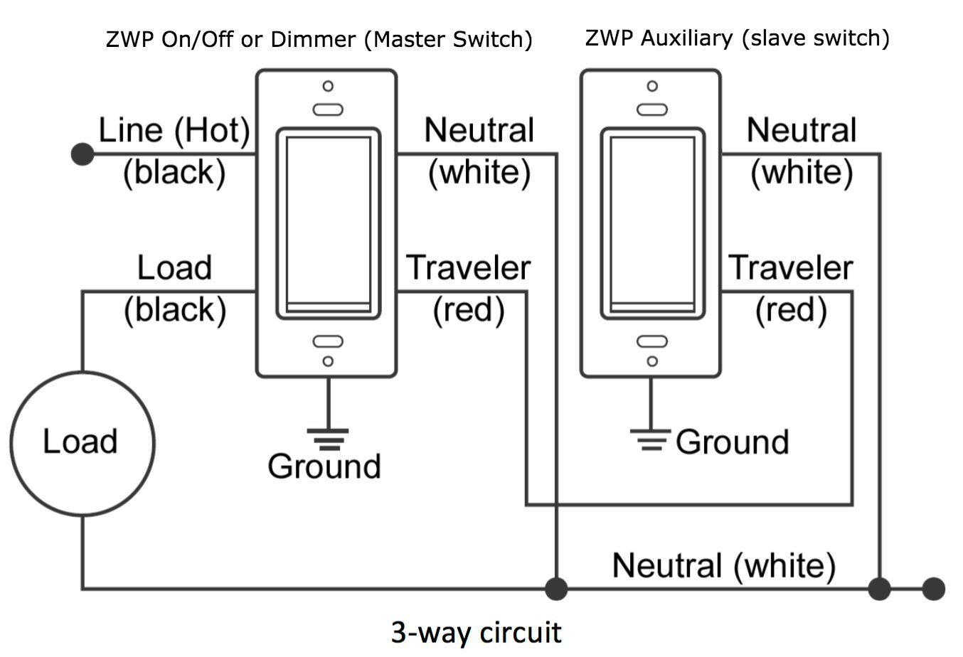 Zwp Z Wave Add On Auxiliary Switch For Three Way And Four Smart How To Wire A Basic 3way Lighting Control Not Standalone Works With Dimmer Or Off