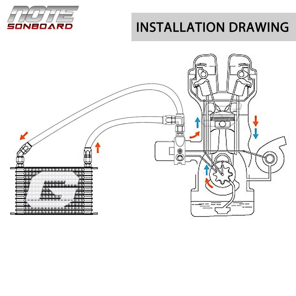 10 Row AN10 Aluminum Universal Engine Transmission Oil Cooler Kit Oil Filter Relocation Kit 10AN Oil Cooler kit Black