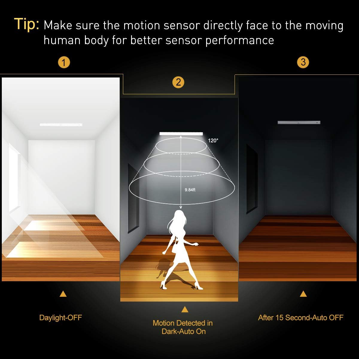 Motion Sensor Under Cabinet Light, 64 LED Closet Light Rechargeable Dimmable Night Lighting for Closet, Cupboard, Cabinet, Wardrobe, Basement, Stair